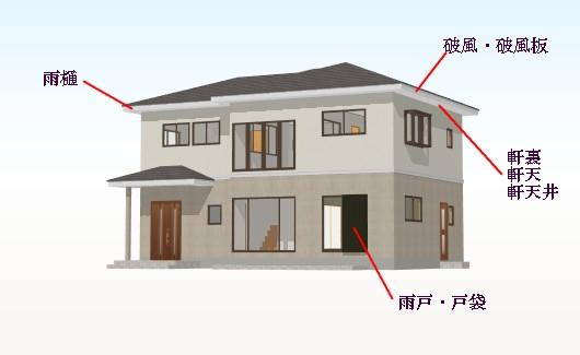 雨戸や玄関、配管は外壁塗装の範囲に含まれる?付帯部の範囲を解説!