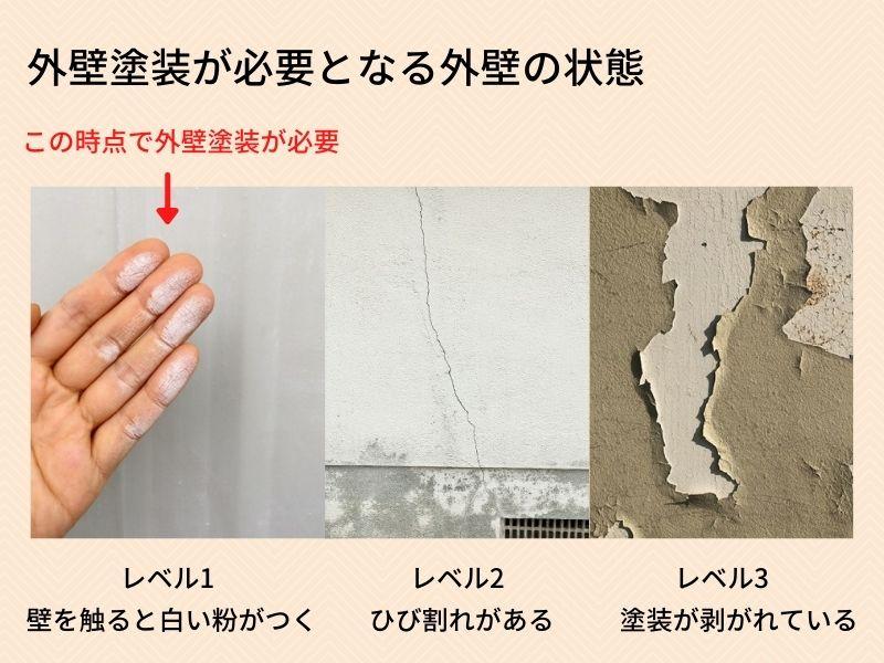 画像に alt 属性が指定されていません。ファイル名: gaiheki.jpg